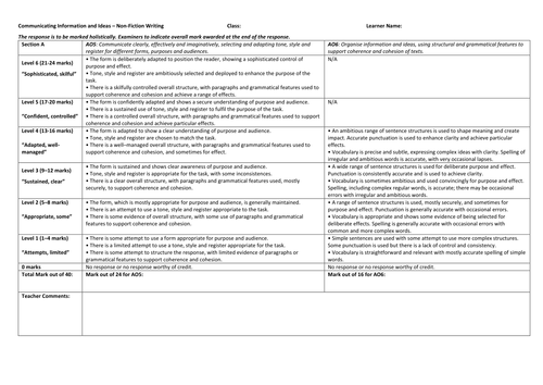 creative writing final exam questions