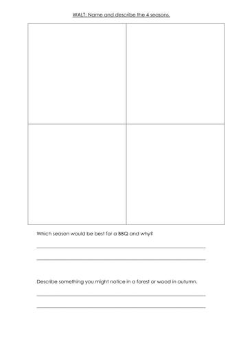 format for descriptive essay discussion
