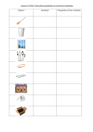 Ks1 Science Materials Planning Amp Resources Teaching