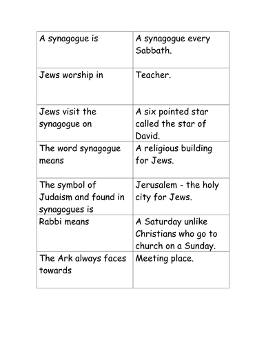 Judaism The Synagogue Activities Assessment And Planning By