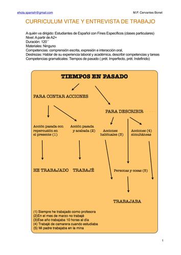 Español de los negocios- El trabajo