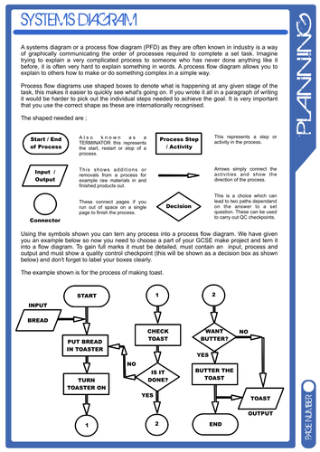Systems Diagram / Process Flow Diagram - How to Guide!