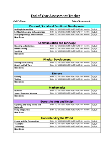 End of Year EYFS Assessment Sheet - Birth to Early Learning Goal
