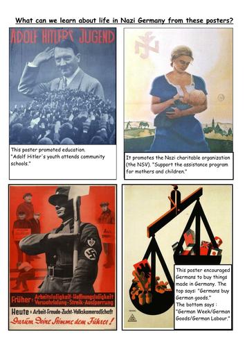 Nazi Germany Propaganda posters starter
