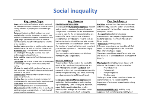 GCSE Sociology revision on Social Inequality by burnittm – Sociology Worksheets