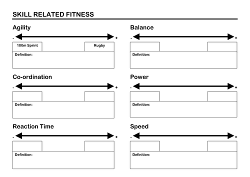 Skill Related Fitness | Teaching Resources