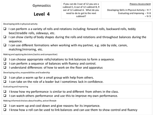KS3 Gymnastic National Curriculum Levelling Self-Check