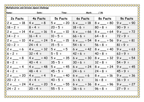 Division Inverse of Multiplication Speed Math by barang Teaching – Multiplicative Inverse Worksheet