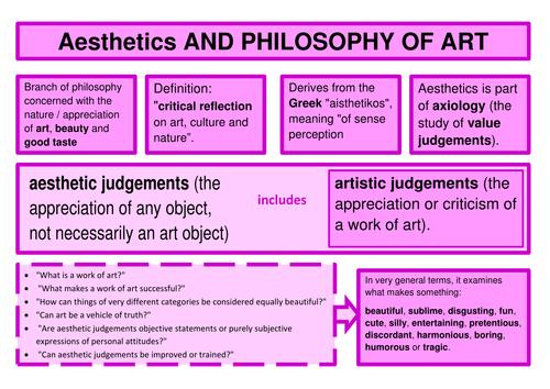 Concept mats aesthetics, epistemology and mind