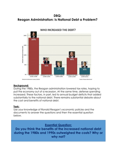reaganomics the ronald reagan administration essay President ronald reagan unveils a new and the remaining years of reagan's administration showed economists disagreed over the achievements of reaganomics.