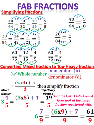 39 Fab Fractions 39 Examples Simplifying Mixed To Top Heavy