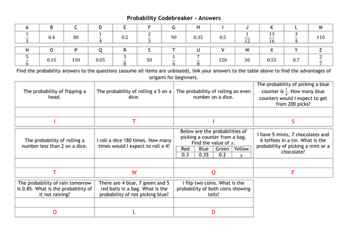 Expectation Worksheet by Tristanjones Teaching Resources TES – Expected Value Worksheet