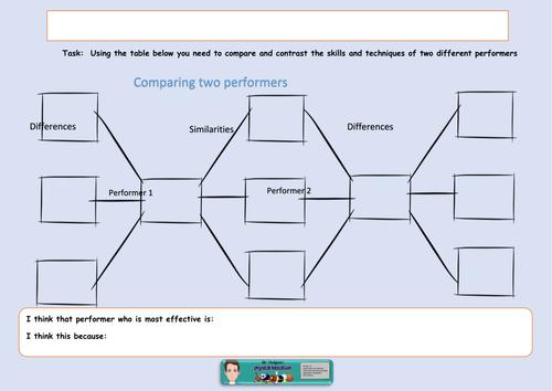 Non participant worksheets