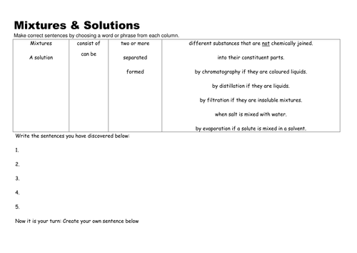 mixtures and solutions ks3 by sabir1 teaching resources. Black Bedroom Furniture Sets. Home Design Ideas