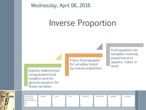 Inverse Proportion by martin8baker - Teaching Resources - Tes