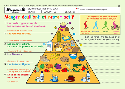 Primary French resources healthy living – Health Triangle Worksheet