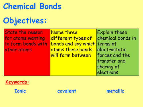 Aqa chem new gcse paper 1 topic 2 exams 2018 bonding structure aqa chem new gcse paper 1 topic 2 exams 2018 bonding structure and the properties of matter 42 by gstephenson84 teaching resources tes urtaz Choice Image
