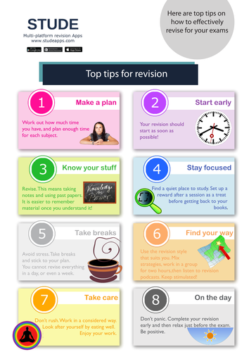 Top Tips for Revision Poster