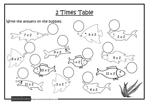 X tables homework – Math Times Tables Worksheet