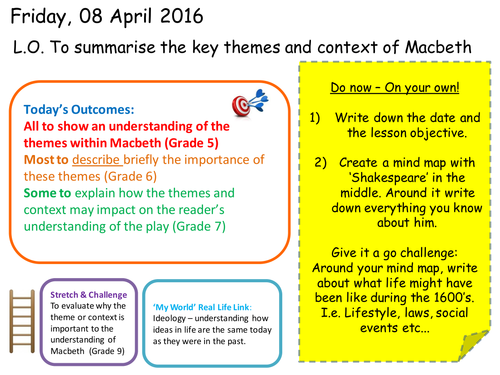 Macbeth Scheme of work (Powerpoints/resources)