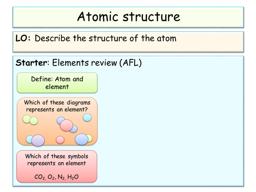Year 8 - Periodic table SOW