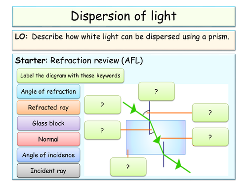 Light topic SOW - Year 8