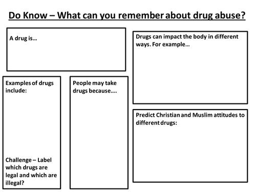 Religious attitudes to drug abuse - AQA