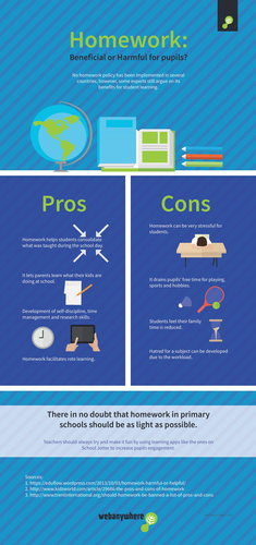 Homework: Beneficial or Harmful for pupils?