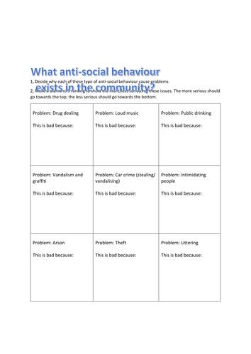 Anti-social behaviour problems  in the community
