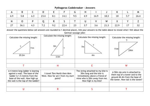 Pythagoras Puzzle Worksheet by dandavies8 Teaching Resources Tes – Pythagorean Theorem Puzzle Worksheet