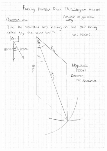 NEW AQA PHYSICS - Parallelogram of Forces