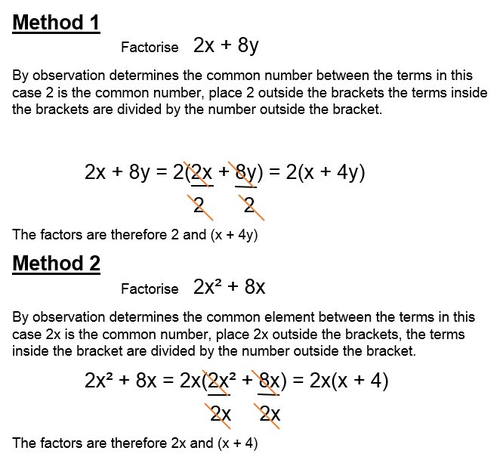 Factor and Factorisation