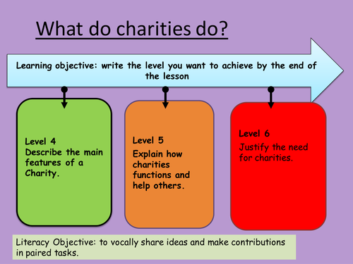 What do Charities do to help people?