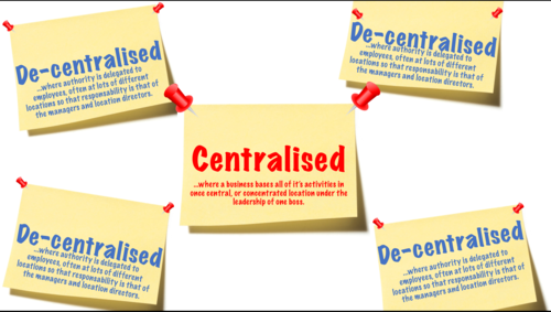 Centralised or Decentralised? AS Level Business Studies