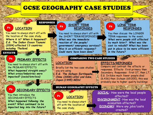 Case study outline sheet Marked by Teachers