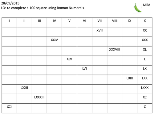 Worksheets 100 Roman Numeral roman numeral 100 square by zundre teaching resources tes