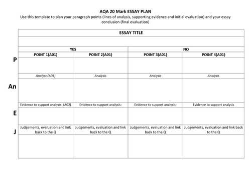 new aqa business spec 20 mark essay plan by danielle m