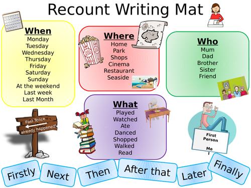 recount writing mat ks2 literacy by littlemissteacheruk teaching resources tes. Black Bedroom Furniture Sets. Home Design Ideas