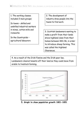 Population Inductive Data set. Britain, 1815-1851.