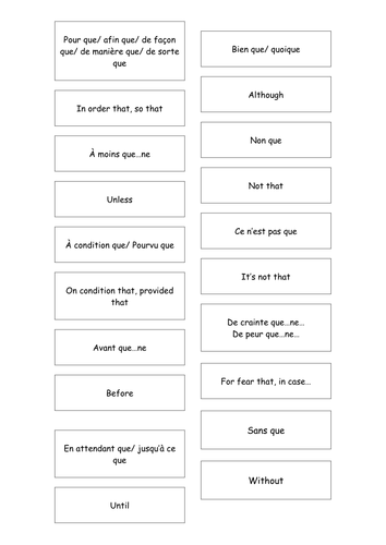 French Teaching Resources. Matching Cards: Conjunctions + The Subjunctive & Emotions Dominoes