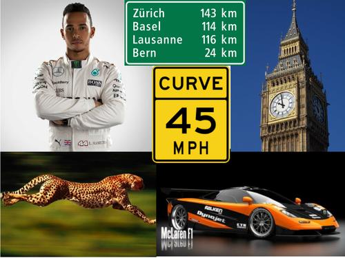 KS3 / KS4 Speed, Distance & Time - Formula 1