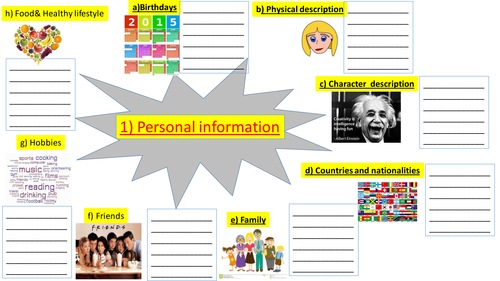 LESSON 2 SPANISH GCSE FINAL REVISION: PERSONAL INFORMATION
