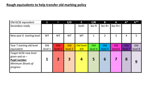 New curriculum MFL grades 1-9 Flight paths FR SP GE IT