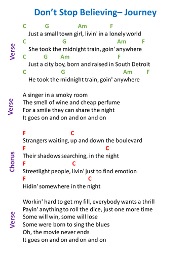 Don\'t Stop Believing - Journey (KS3 performance guide sheets) by ...