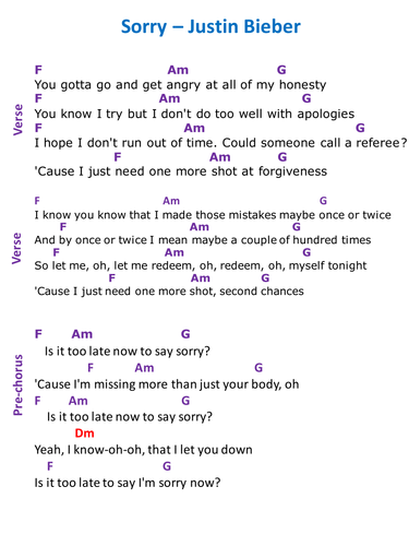 Guitar guitar chords sorry : Ukulele : ukulele tabs justin bieber Ukulele Tabs as well as ...