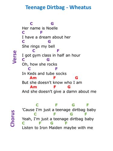 Teenage Dirtbag - Wheatus (KS3 performance guide sheets) by ...