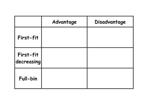 Complete Set of Decision 1 Maths Flipcharts with resources