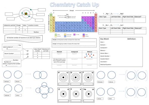 Lab Equipment vocab by EllaWeihai Teaching Resources Tes – Lab Equipment Worksheet