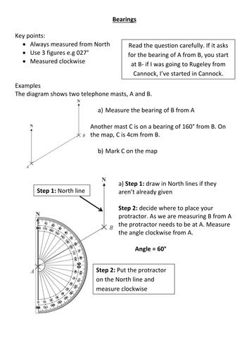 Bearings revision