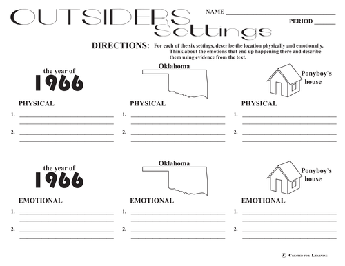 outsiders setting graphic organizer physical emotional by s e hinton by. Black Bedroom Furniture Sets. Home Design Ideas